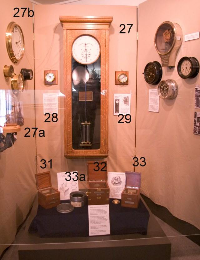 Changing Times Exhibit 2006 at the Kitsap History Museum Bremerton